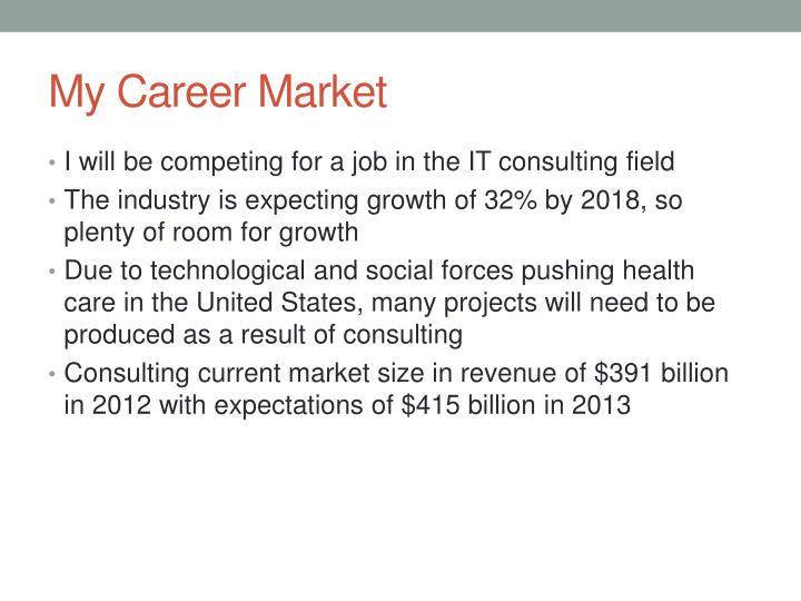My career market