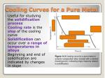 cooling curves for a pure metal1