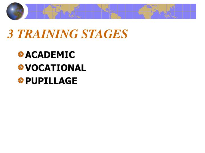 3 TRAINING STAGES