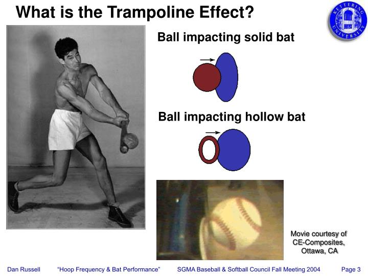 What is the Trampoline Effect?