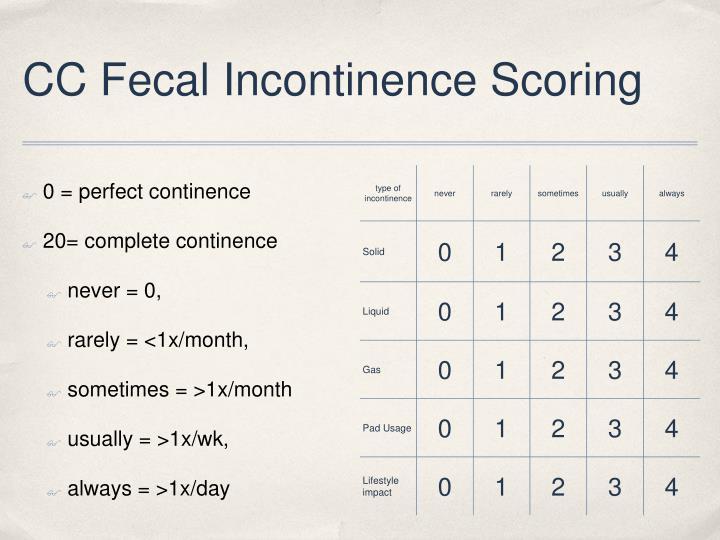 CC Fecal Incontinence Scoring