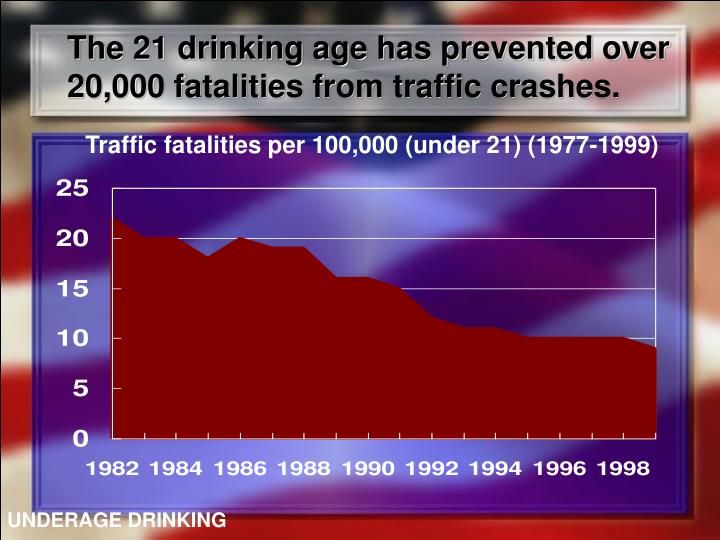 The 21 drinking age has prevented over 20,000 fatalities from traffic crashes.