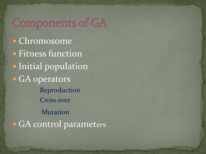 Components of GA