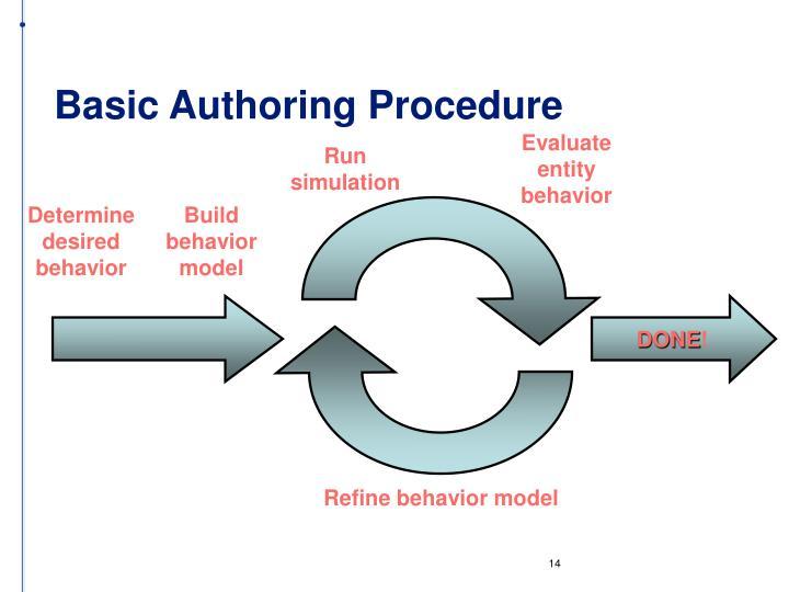 Basic Authoring Procedure