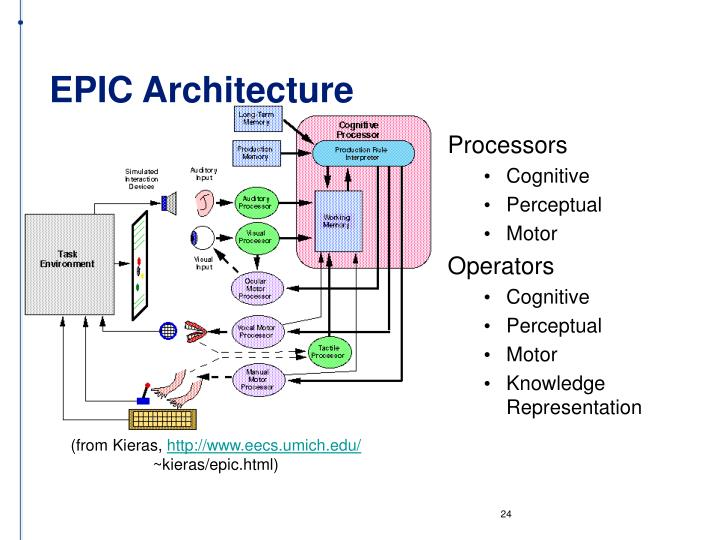 EPIC Architecture