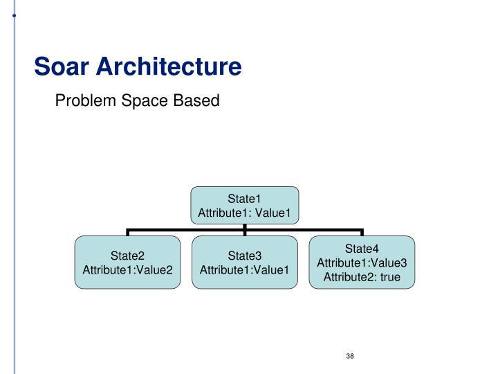 Soar Architecture