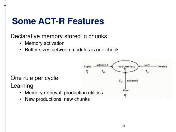 Some ACT-R Features