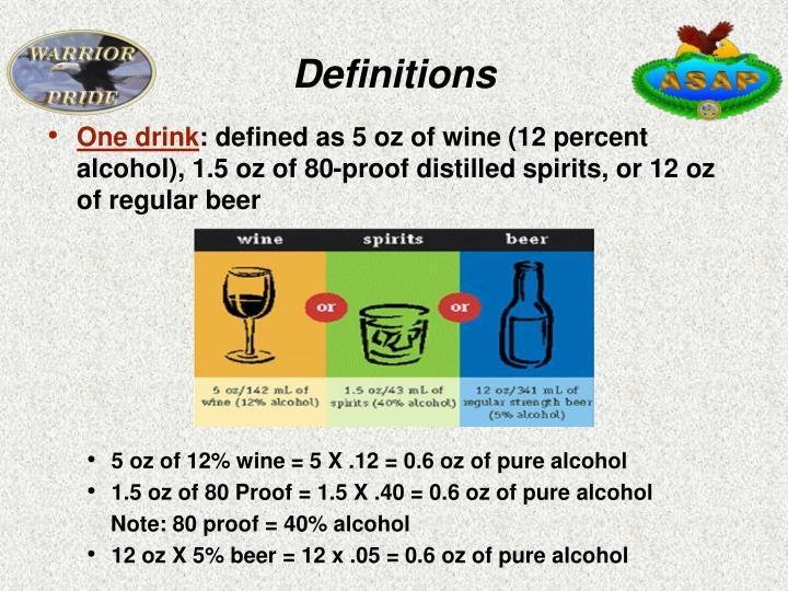 80 proof percentage alcohol
