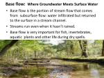 base flow where groundwater meets surface water