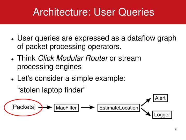 Architecture: User Queries