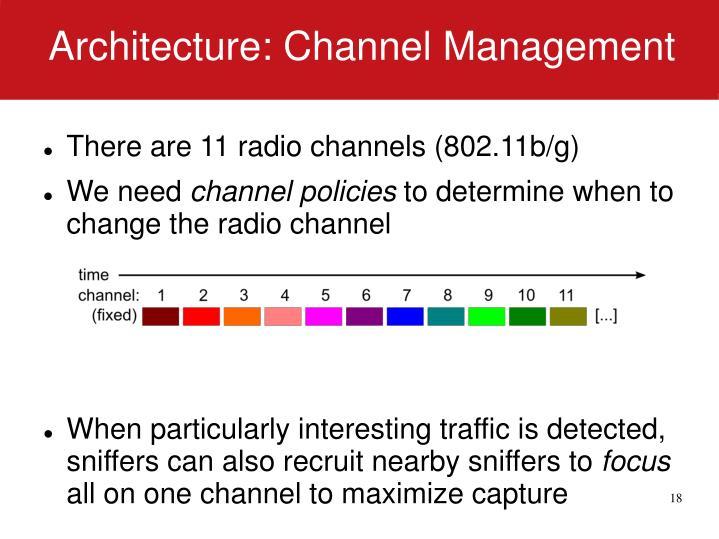 Architecture: Channel Management