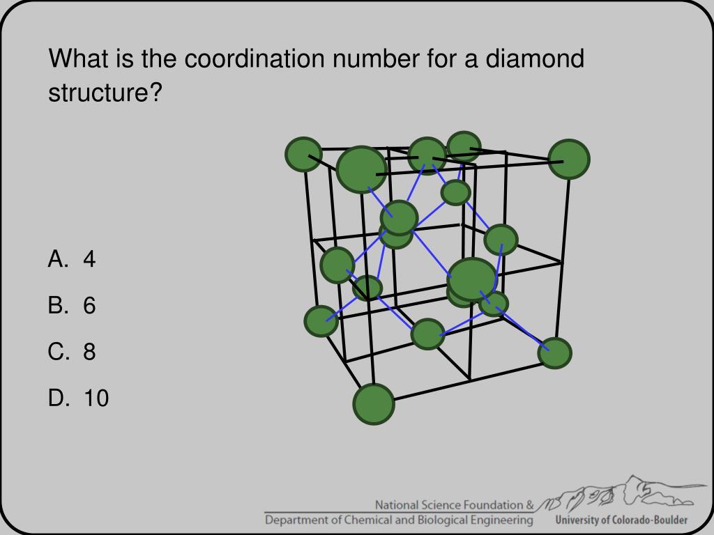 6.3 x 6.3 x 6.3 3B Scientific T22006 Hexagonal Maximum Density Lattice Molecular Model