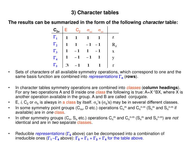 3 character tables