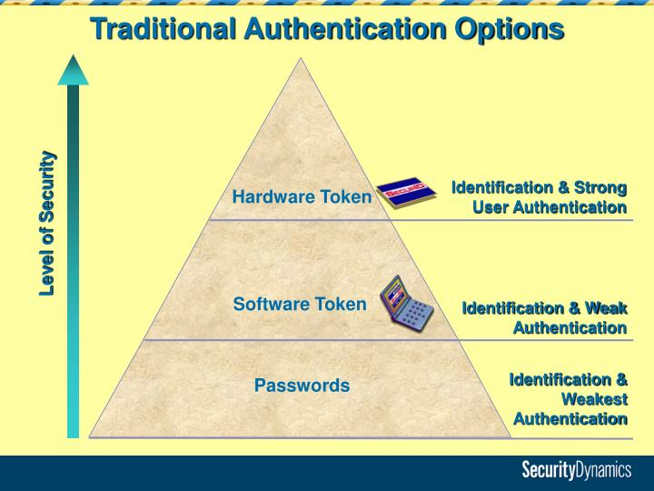 Traditional Authentication Options