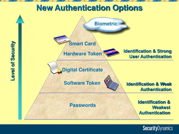 New Authentication Options