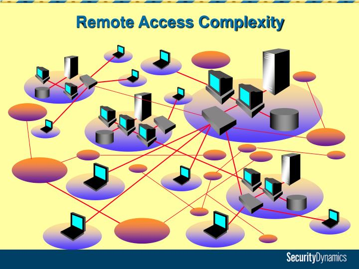 Remote Access Complexity