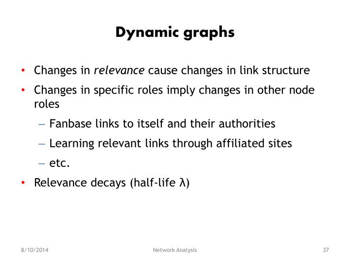 Dynamic graphs