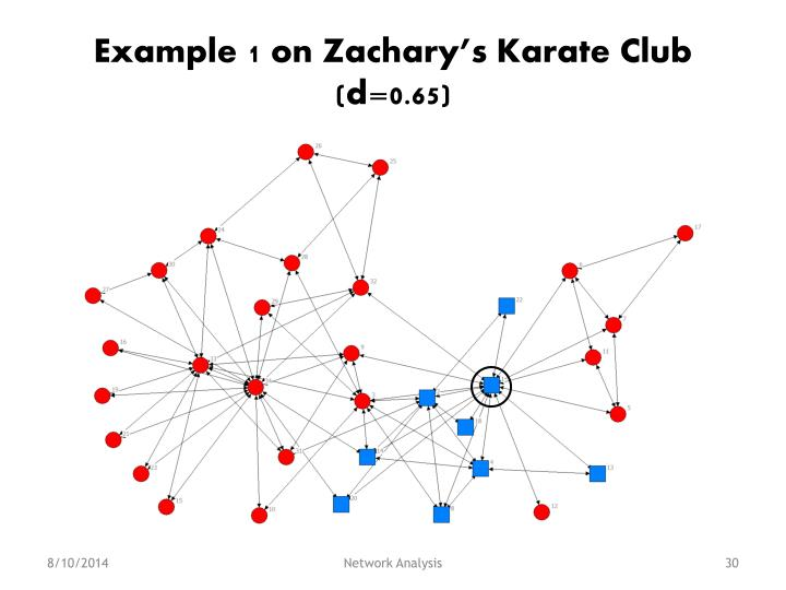 Example 1 on Zachary's Karate Club (d=0.65)