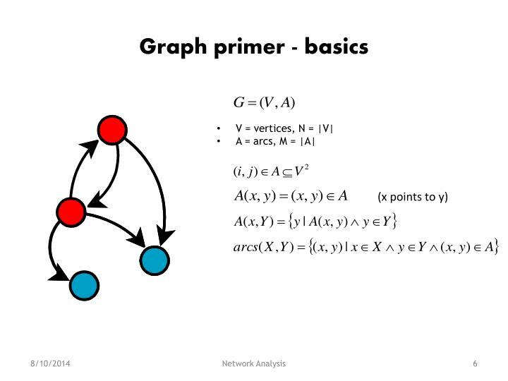 Graph primer - basics