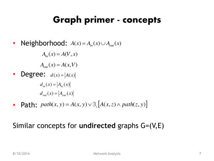 Graph primer - concepts