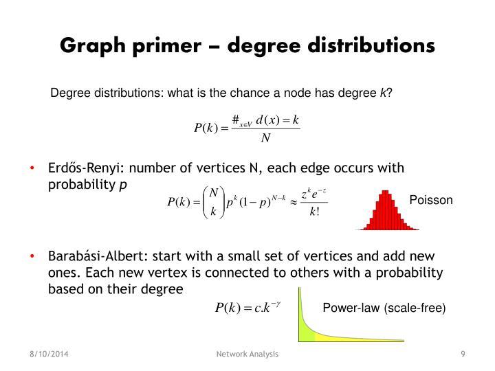 Graph primer – degree distributions
