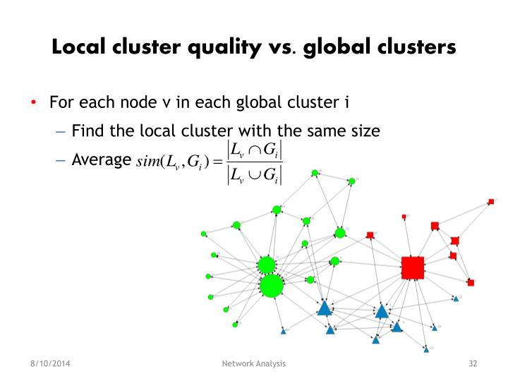 Local cluster quality vs. global clusters