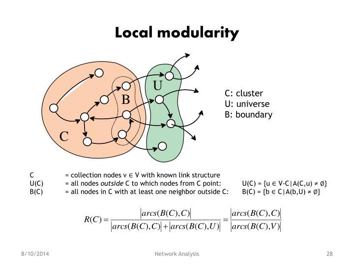 Local modularity