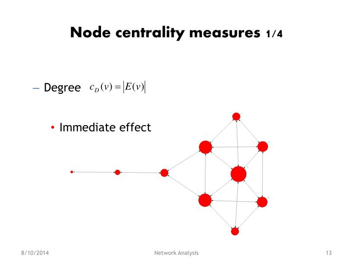 Node centrality measures 1/4
