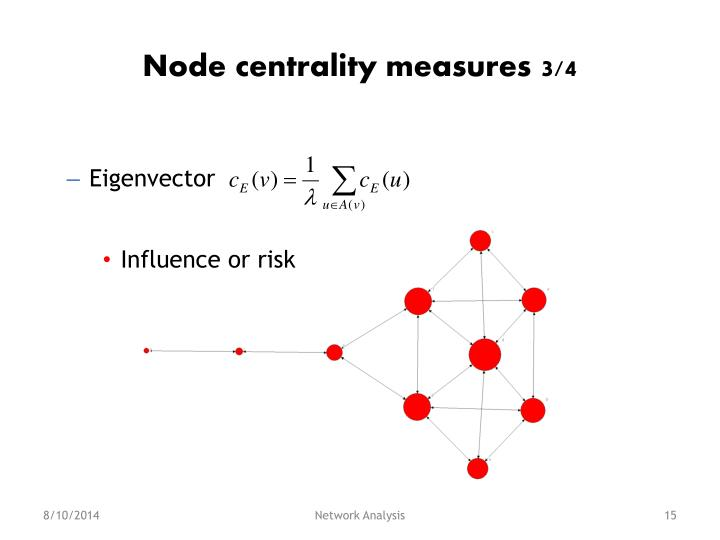 Node centrality measures 3/4