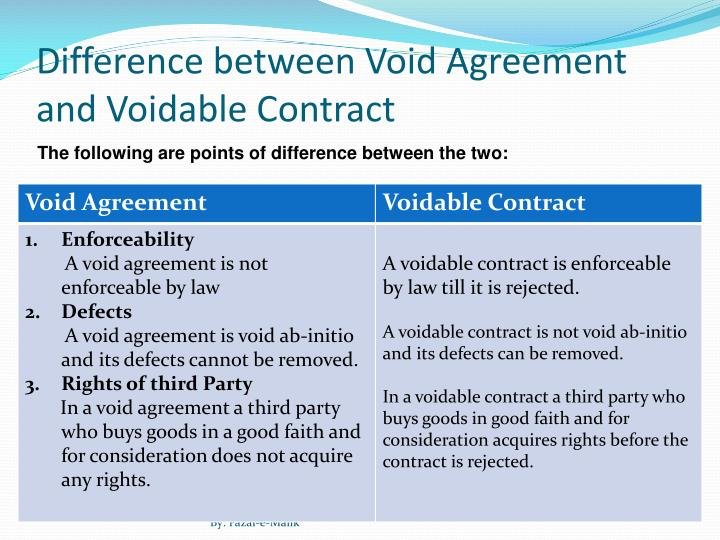 Contract for difference ppt