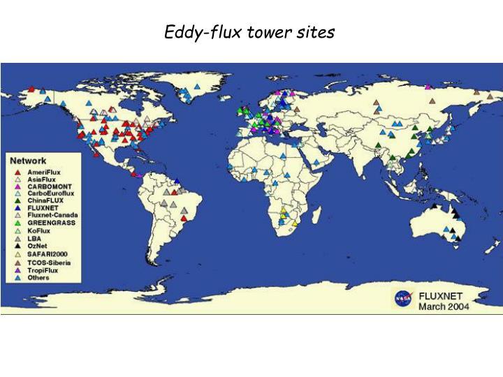 Eddy-flux tower sites