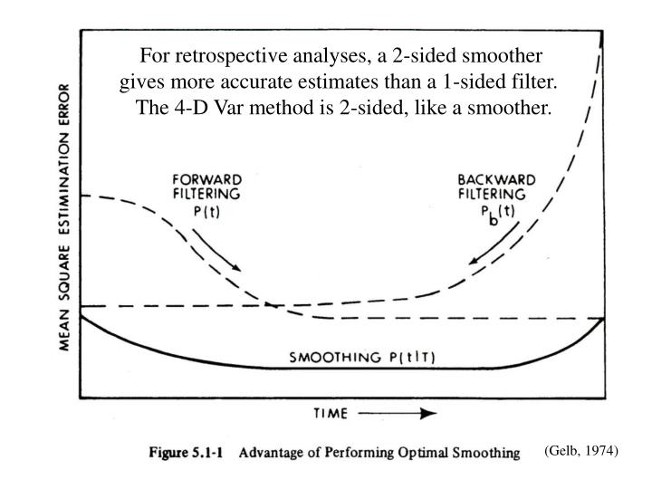 For retrospective analyses, a 2-sided smoother