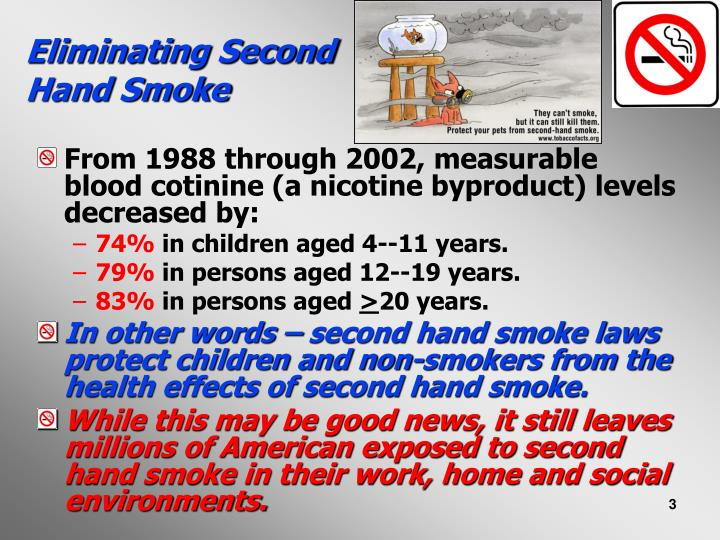 secondhand smoke powerpoint