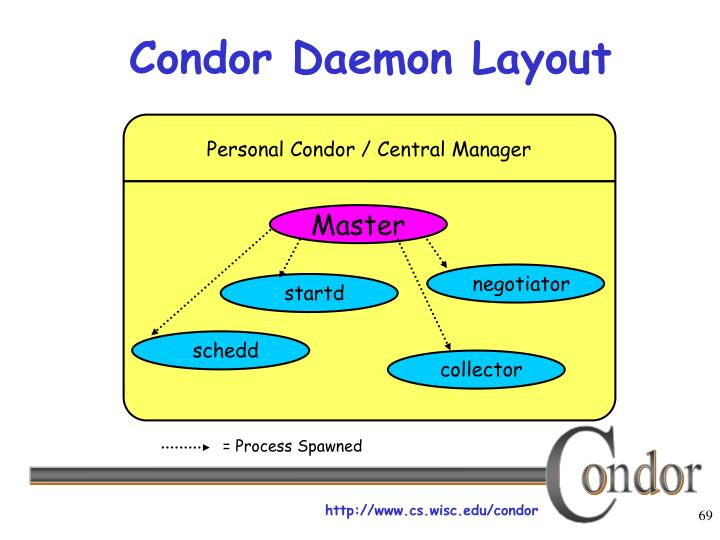Personal Condor / Central Manager