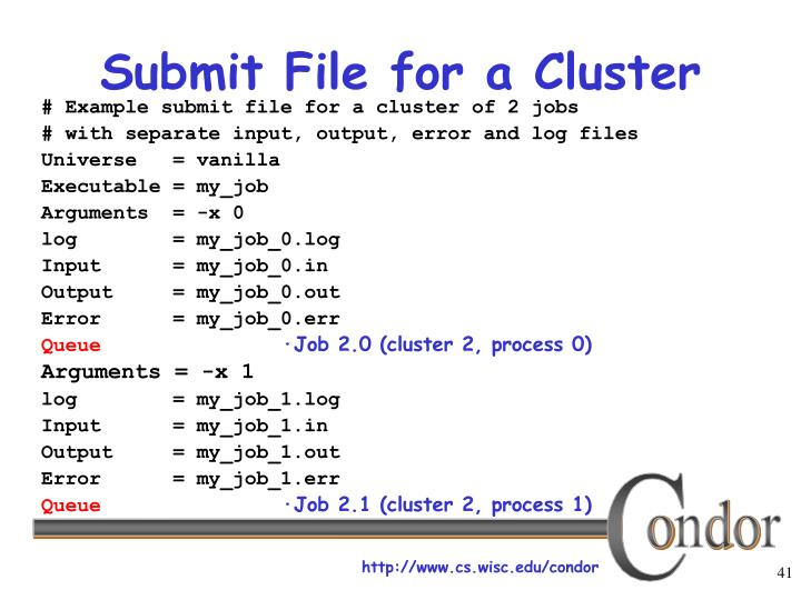 Submit File for a Cluster