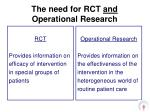 the need for rct and operational research