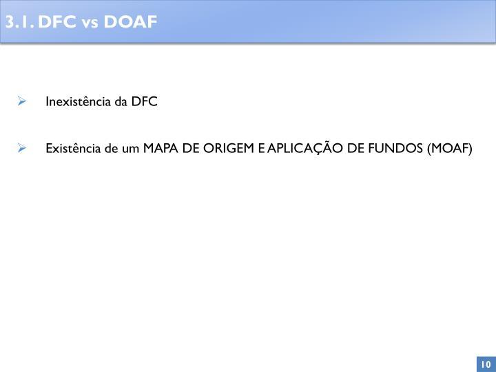 Inexistência da DFC