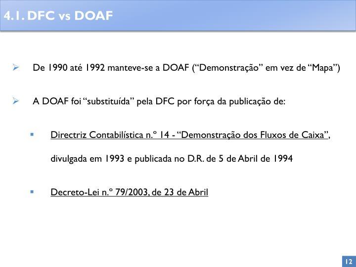 """De 1990 até 1992 manteve-se a DOAF (""""Demonstração"""" em vez de """"Mapa"""")"""
