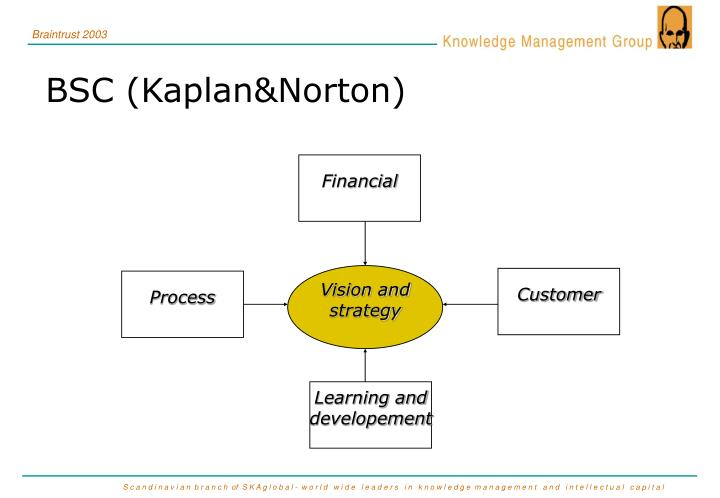 leadership and knowledge management A knowledge management system can be defined as an organization's ability to collect and convert data into information and subsequently the building the capability to convert this information into knowledge.