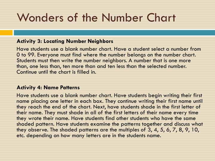 Wonders of the Number