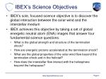 ibex s science objectives