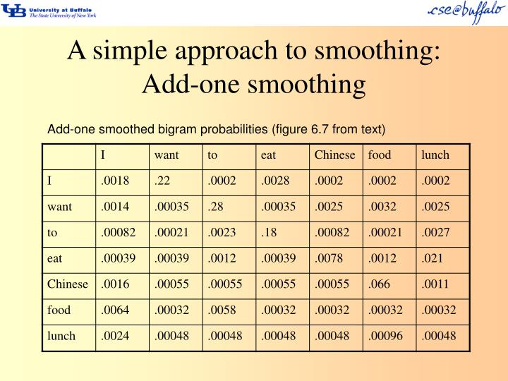 A simple approach to smoothing: