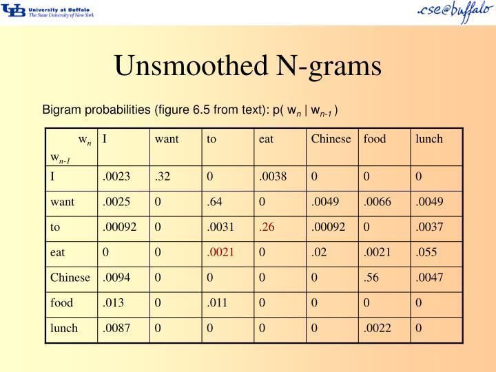 Unsmoothed N-grams