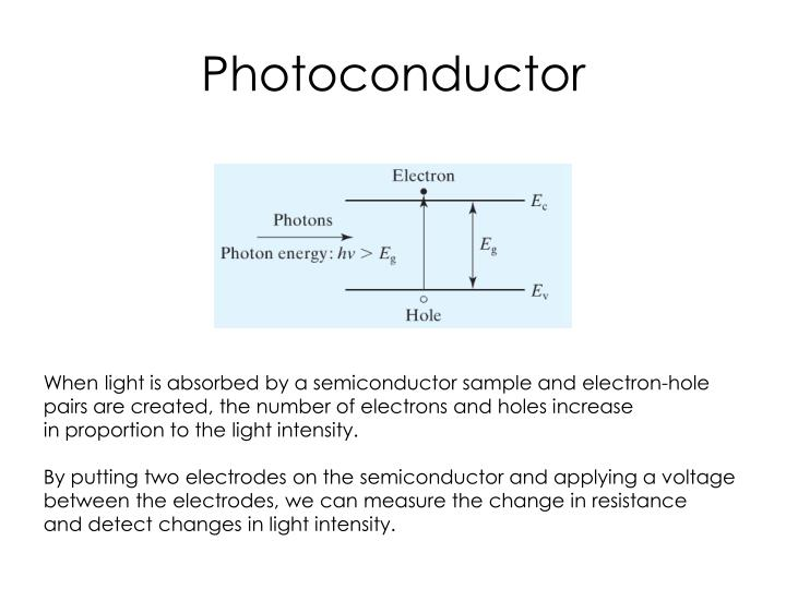 Photoconductor