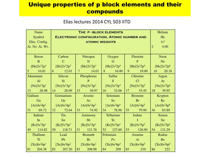 Unique properties of p block elements and their compounds
