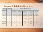 suggested rubric for reviewers