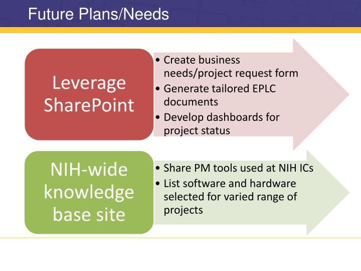 Future Plans/Needs
