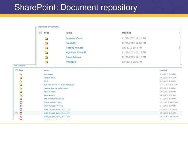 SharePoint: Document repository