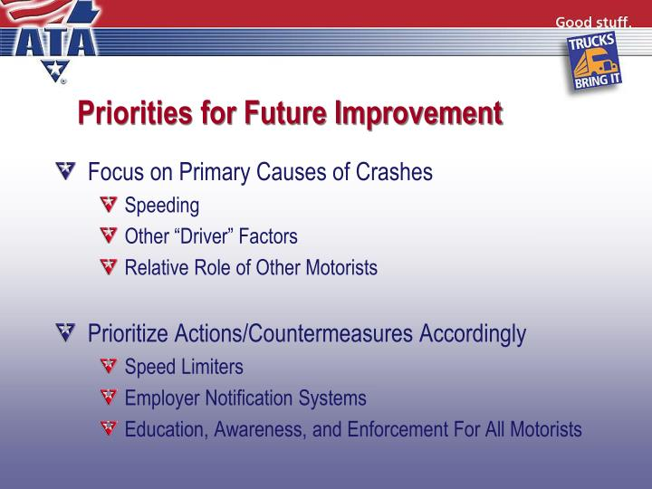 Priorities for Future Improvement