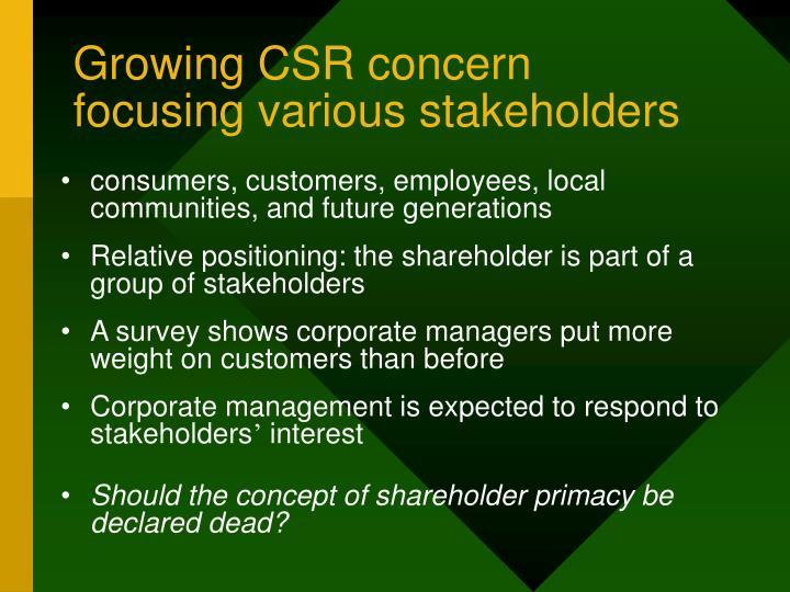 Growing CSR concern focusing various stakeholders